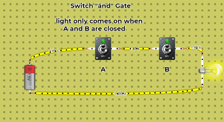 """Switch """"and"""" Gate circuit"""