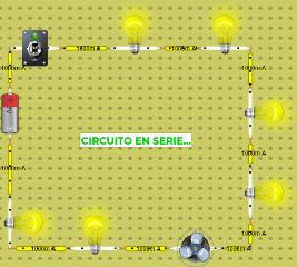 Proyecto TSF Y C.I._T
